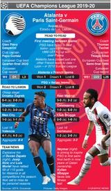 SOCCER: Champions League Quarter-final preview – Atalanta v PSG infographic