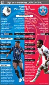 SOCCER: Previo Cuartos de Final de la Liga de Campeones – Atalanta vs PSG infographic