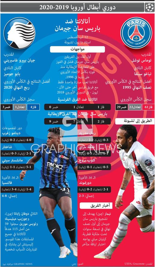 دوري الأبطال = ربع النهائي - ١٢ آب infographic