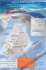 بيئة: كارثة تسرب النفط في موريشيوس infographic