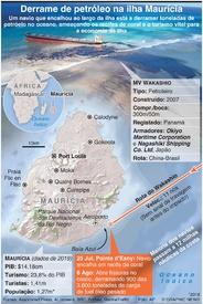 AMBIENTE: Derrame de petróleo na ilha Maurícia infographic