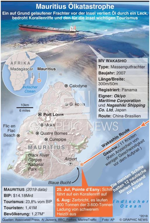 Mauritius Ölkatastrophe infographic