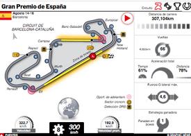 F1: GP de España 2020 Interactivo infographic