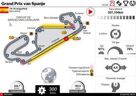 F1: GP van Spanje 2020 interactive infographic