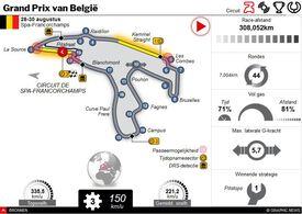 F1: GP van België 2020 interactive (2) infographic