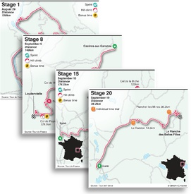 CYCLING: Tour de France 2020 stage maps  infographic