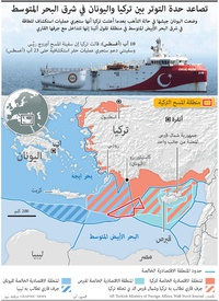 طاقة: تصاعد حدة التوتر بين تركيا واليونان في شرق البحر المتوسط infographic