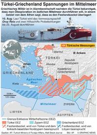 ENERGIE: TurkIsch-griechische Spannungen im östlichen Mittelmeer infographic