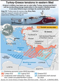 ENERGY: Turkey-Greece tensions in eastern Med infographic