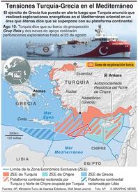 ENERGÍA: Tensiones Turquía-Grecia en el Mediterráneo oriental infographic