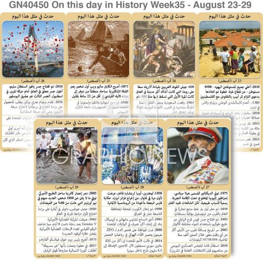 حدث في مثل هذا اليوم - ٢٣ - ٢٩ آب - الأسبوع ٣٥ infographic