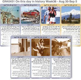 تاريخ: حدث في مثل هذا اليوم - ٣٠ آب - ٥ أيلول- الأسبوع ٣٦ infographic