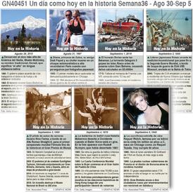 HISTORIA: Un día como hoy Agosto 30 - Septiembre 05, 2020 (semana 36) infographic