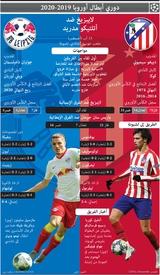 كرة قدم: دوري أبطال أوروبا - ربع النهائي - ١٣ آب infographic