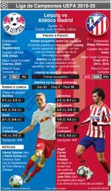 SOCCER: Previo de Cuartos de Final de la Liga de Campeones –  Leipzig vs Atlético Madrid infographic