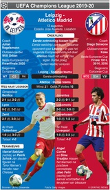 VOETBAL: Champions League kwartfinale preview – Leipzig - Atletico Madrid infographic