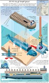 روسيا: الذكرى العشرون لكارثة غواصة كورسك infographic