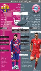 كرة قدم: دوري الأبطال - ربع النهائي - ١٤ آب infographic