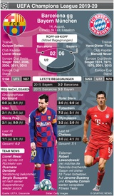 SOCCER: Champions League Quarter-final preview – Barcelona v Bayern Munich infographic