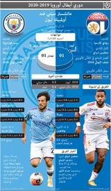 كرة قدم: دوري الأبطال - ربع النهائي - ١٥ آب infographic