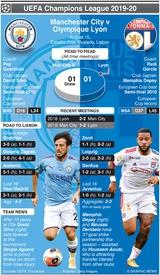SOCCER: Champions League Quarter-final preview – Manchester City v Olympique Lyon (1) infographic