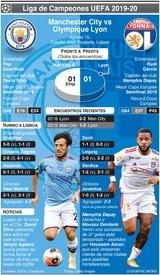 SOCCER: Previo de Cuartos de Final de la Liga de Campeones – Manchester City vs Olympique Lyon infographic
