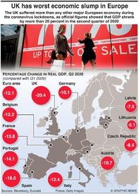 ECONOMY: UK suffers worst slump in Europe infographic