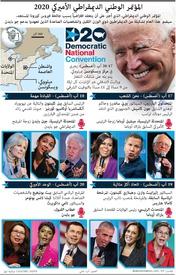 الانتخابات الأميركية: المؤتمر الوطني الديمقراطي الأميركي ٢٠٢٠ infographic