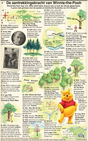 ENTERTAINMENT: Christopher Robin honderdste geboortedag infographic