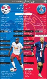 كرة قدم: دوري أبطال أوروبا - نصف النهائي - ١٨ آب infographic