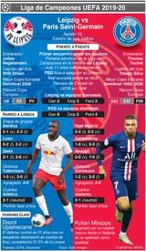 SOCCER: Previo de Semifinal de la Liga de Campeones – Leipzig vs PSG (1) infographic