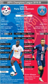 VOETBAL: Champions League Halve finale preview – Leipzig - PSG(1) infographic