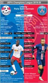 VOETBAL: Champions League Halve finale preview – Leipzig - PSG(1) infographic