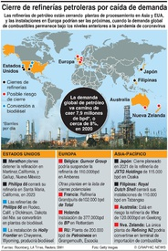 ENERGÍA: Cierres de refinerías petroleras infographic