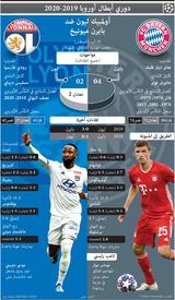 كرة قدم: دوري الأبطال - نصف النهائي - ١٩ آب infographic