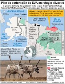 AMBIENTE: Plan de EUA para perforación en refugio en Alaska infographic
