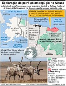 AMBIENTE: Exploração de petróleo em refúgio do Alasca infographic