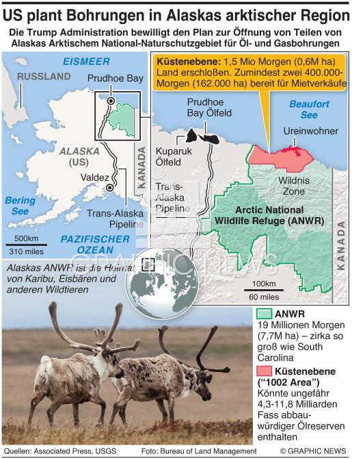 U.S. Plan für Bohrungen im Alaska Schutzgebiet infographic