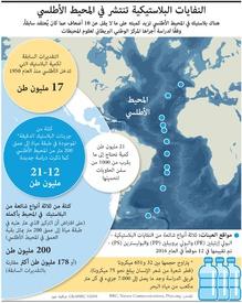 بيئة: النفايات البلاستيكية تغمر المحيط الأطلسي infographic