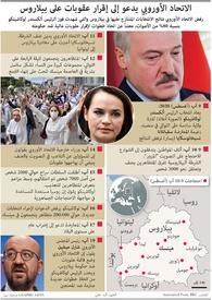 سياسة: الاتحاد الأوروبي يدعو إلى إقرار عقوبات على بيلاروس infographic