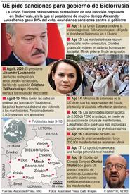 POLÍTICA: La UE impone sanciones a Bielorrusia infographic