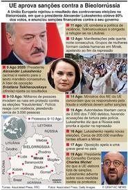 POLÍTICA: UE impõe sanções à Bielorrússia infographic