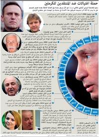روسيا: حملة اغتيالات ضد المنتقدين للكرملين infographic