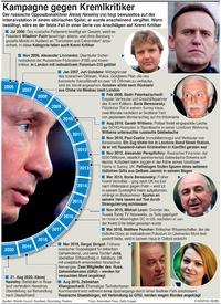 RUSSLAND: Kreml Morde infographic