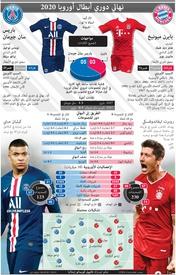 كرة قدم: نهائي دوري أبطال أوروبا ٢٠٢٠ infographic