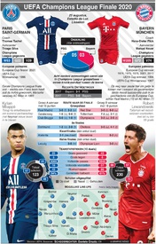VOETBAL: UEFA Champions League Finale 2020 infographic