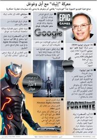 """ألعاب فيديو: معركة """"إبّيك"""" مع أبل وغوغل infographic"""