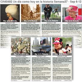 HISTORIA: Un día como hoy Septiembre 06-12, 2020 (semana 37) infographic