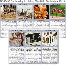 تاريخ: حدث في مثل هذا اليوم - ١٣ - ١٩ أيلول  - الأسبوع ٣٨ infographic