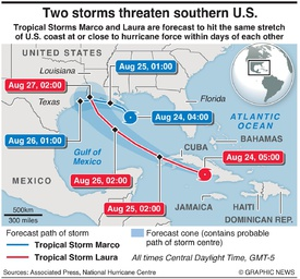 WEATHER: Two storms head for southern U.S. infographic